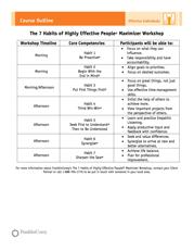 7 Habits Maximizer